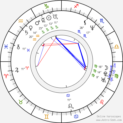 Dot-Marie Jones birth chart, biography, wikipedia 2019, 2020