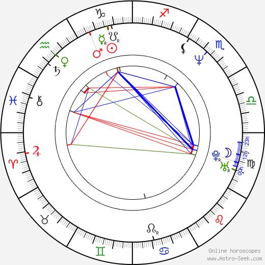 Dot-Marie Jones astro natal birth chart, Dot-Marie Jones horoscope, astrology