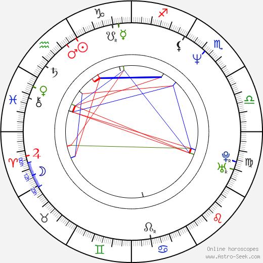 Eric Bross день рождения гороскоп, Eric Bross Натальная карта онлайн