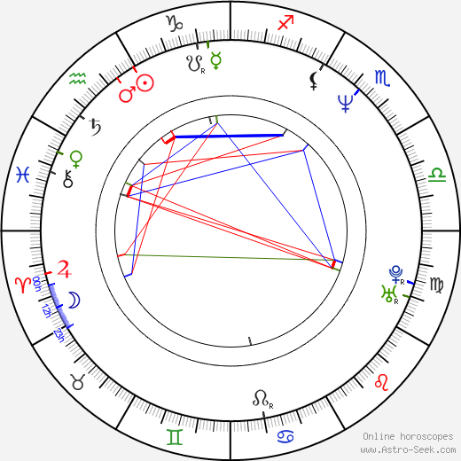 Eric Bross birth chart, Eric Bross astro natal horoscope, astrology