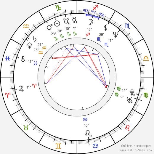 Eve Montpetit birth chart, biography, wikipedia 2018, 2019