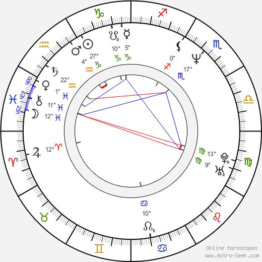 Hernán Gaffet birth chart, biography, wikipedia 2018, 2019
