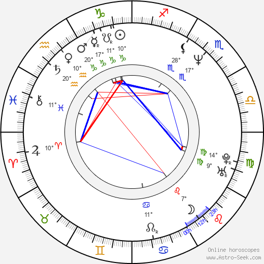James Dreyfus birth chart, biography, wikipedia 2020, 2021