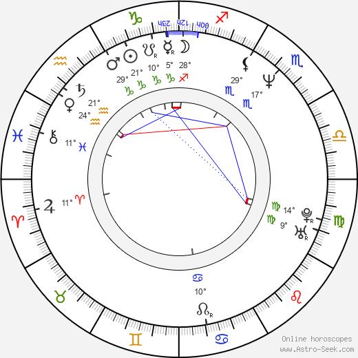 Jeff Bezos birth chart, biography, wikipedia 2017, 2018