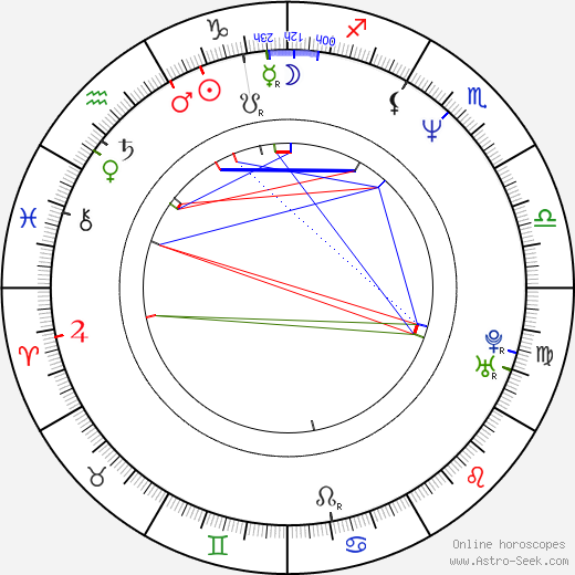 Jeff Bezos astro natal birth chart, Jeff Bezos horoscope, astrology
