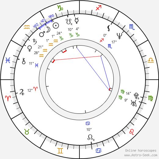 Jill Phipps birth chart, biography, wikipedia 2020, 2021