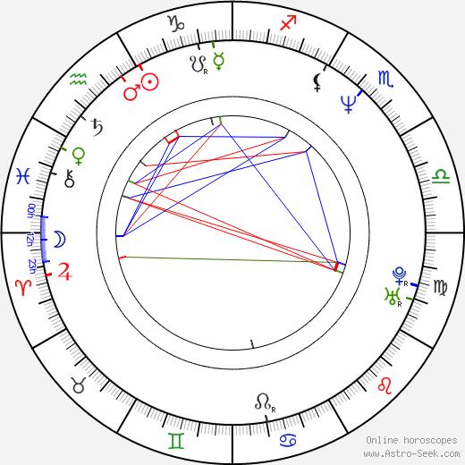 Kaho Minami tema natale, oroscopo, Kaho Minami oroscopi gratuiti, astrologia
