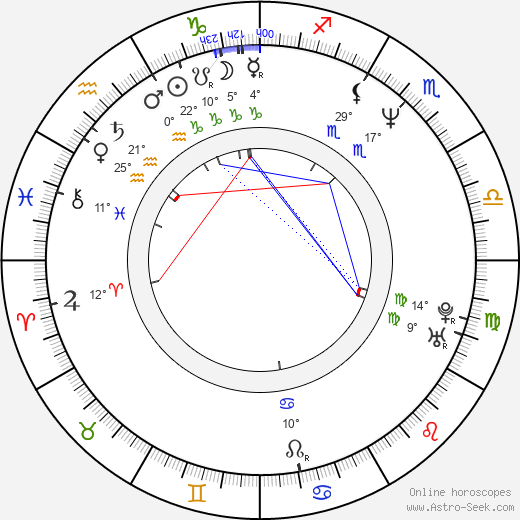 Lilli Suomalainen birth chart, biography, wikipedia 2018, 2019