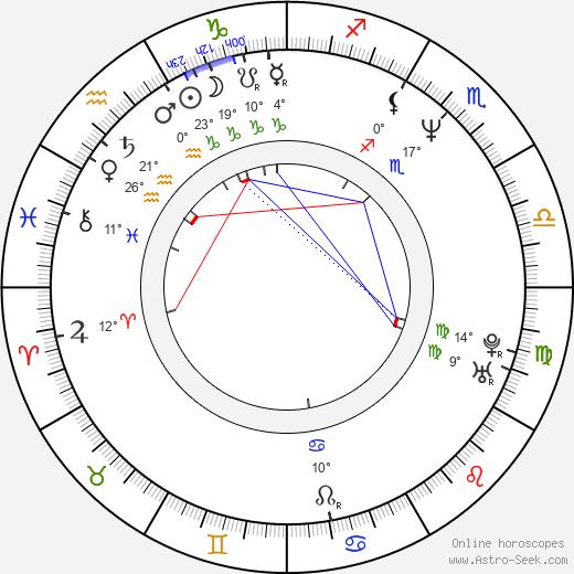Mark Addy birth chart, biography, wikipedia 2019, 2020