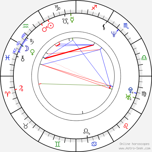 Michelle Obama astro natal birth chart, Michelle Obama horoscope, astrology