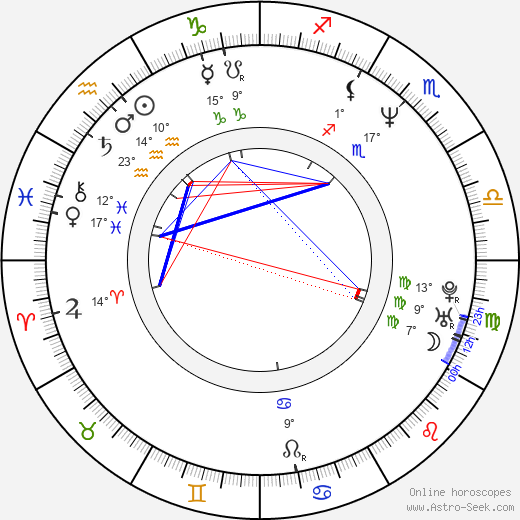 Miki Maya birth chart, biography, wikipedia 2018, 2019