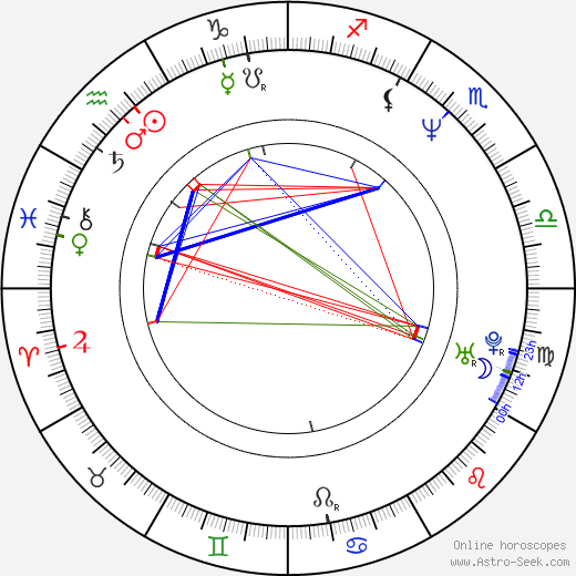 Miki Maya день рождения гороскоп, Miki Maya Натальная карта онлайн