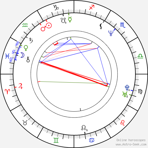 Patrick Esposito Di Napoli день рождения гороскоп, Patrick Esposito Di Napoli Натальная карта онлайн