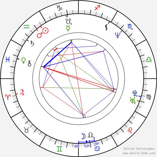 Paul Johansson astro natal birth chart, Paul Johansson horoscope, astrology