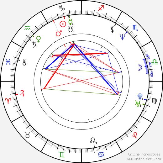 Stefan Fjeldmark birth chart, Stefan Fjeldmark astro natal horoscope, astrology