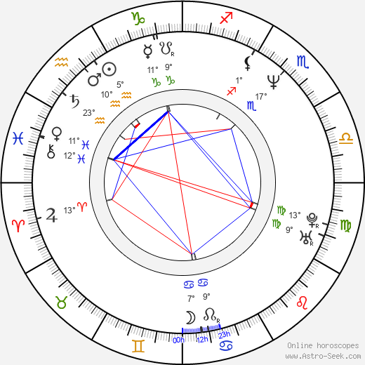 Wendy Melvoin birth chart, biography, wikipedia 2019, 2020