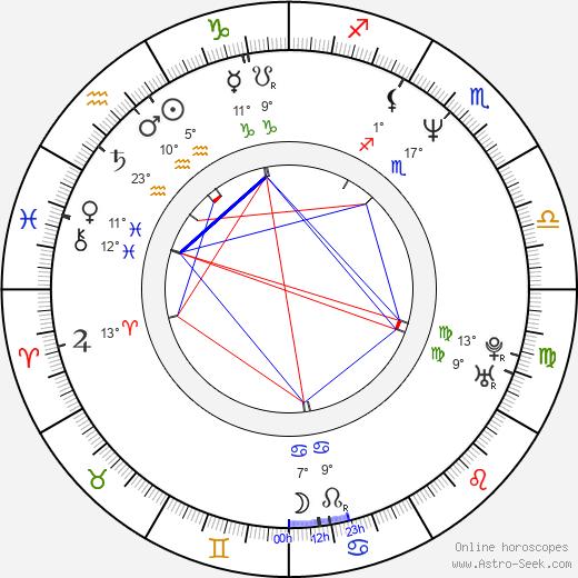 Wendy Melvoin birth chart, biography, wikipedia 2019, 2020