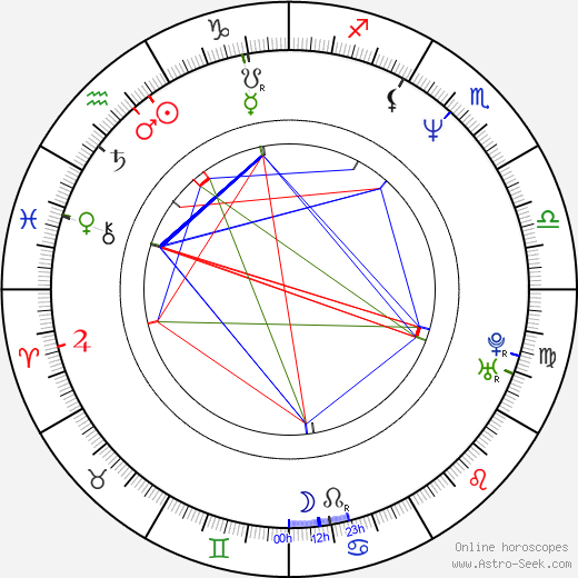 Wendy Melvoin astro natal birth chart, Wendy Melvoin horoscope, astrology