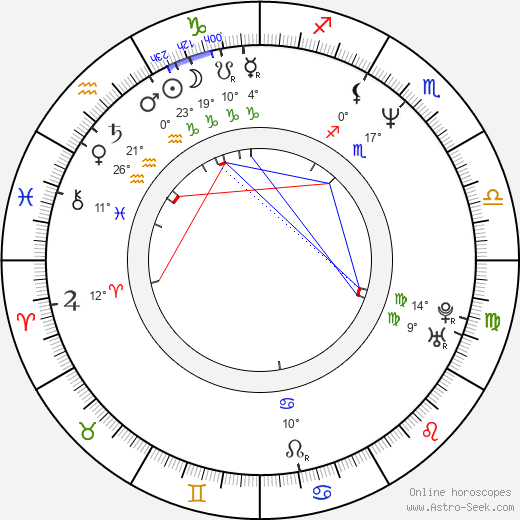 Zdeněk Marek birth chart, biography, wikipedia 2019, 2020
