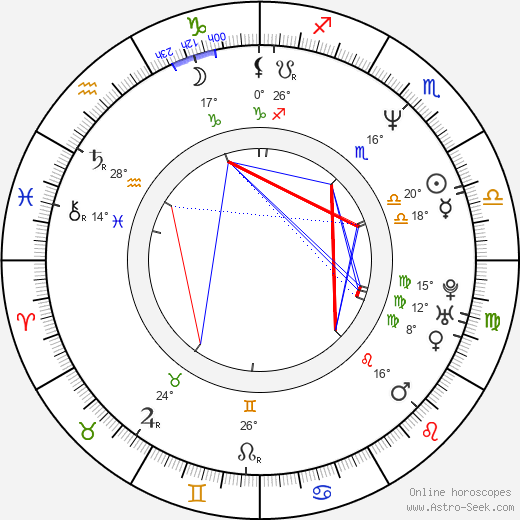 Allen Covert birth chart, biography, wikipedia 2019, 2020