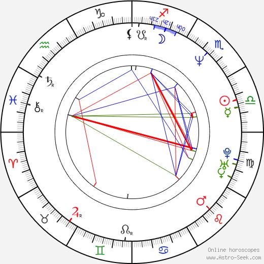 Andrea Morricone birth chart, Andrea Morricone astro natal horoscope, astrology