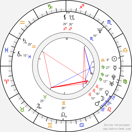 Barbara Tyson birth chart, biography, wikipedia 2018, 2019