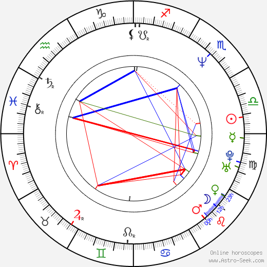 Barbara Tyson astro natal birth chart, Barbara Tyson horoscope, astrology