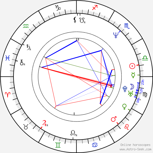 Carin C. Tietze astro natal birth chart, Carin C. Tietze horoscope, astrology