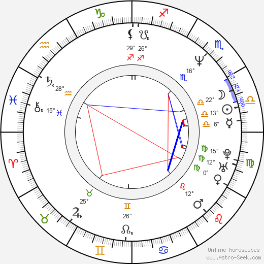Chris Mountain birth chart, biography, wikipedia 2018, 2019