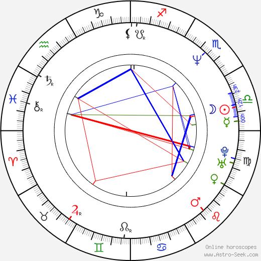 Dave Dederer birth chart, Dave Dederer astro natal horoscope, astrology
