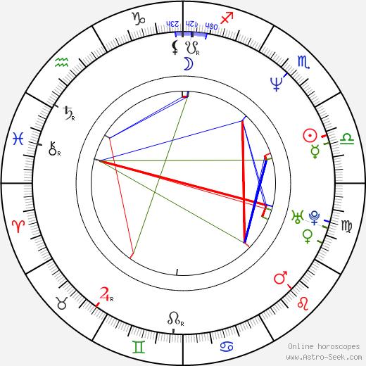 Diane Gaidry astro natal birth chart, Diane Gaidry horoscope, astrology
