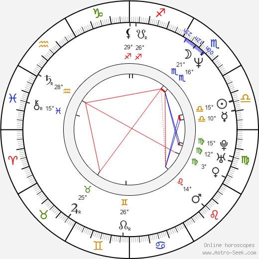 Eric Loomis birth chart, biography, wikipedia 2019, 2020