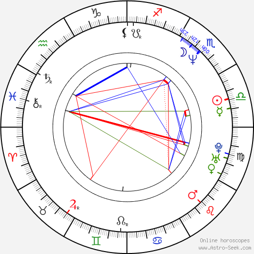 Eric Loomis astro natal birth chart, Eric Loomis horoscope, astrology