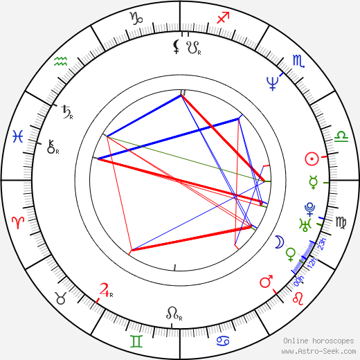 Евгений Владимирович Сидихин Evgeniy Sidikhin день рождения гороскоп, Evgeniy Sidikhin Натальная карта онлайн