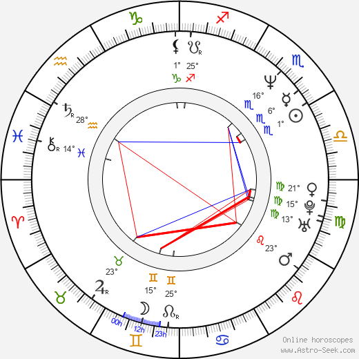 Grant Gee birth chart, biography, wikipedia 2019, 2020