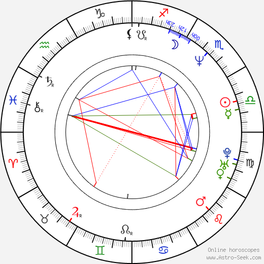 Guillermo del Toro astro natal birth chart, Guillermo del Toro horoscope, astrology