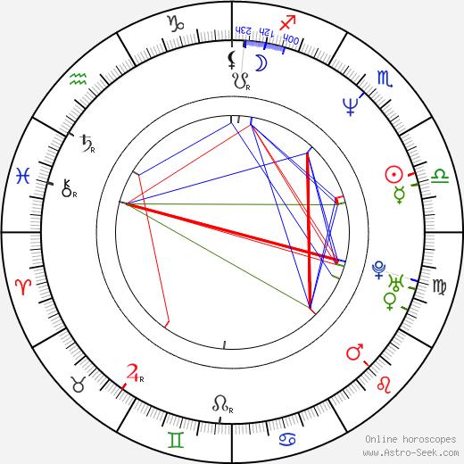 Hae-sung Song astro natal birth chart, Hae-sung Song horoscope, astrology