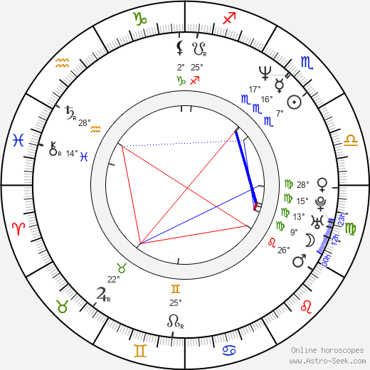 Justin Hardy birth chart, biography, wikipedia 2018, 2019