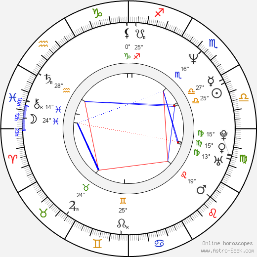 Maria Rangel birth chart, biography, wikipedia 2019, 2020