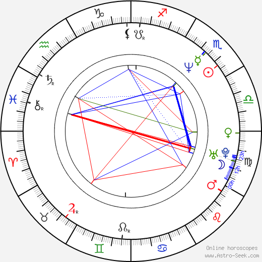 Mark Steven Johnson birth chart, Mark Steven Johnson astro natal horoscope, astrology