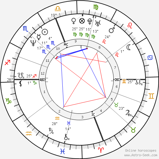 Mary T. Meagher birth chart, biography, wikipedia 2019, 2020