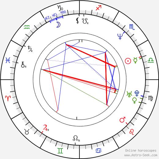 Matt Walsh tema natale, oroscopo, Matt Walsh oroscopi gratuiti, astrologia