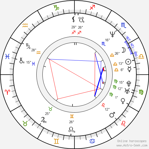 Matthew Sweet birth chart, biography, wikipedia 2020, 2021