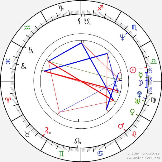 Michelle Johnston astro natal birth chart, Michelle Johnston horoscope, astrology