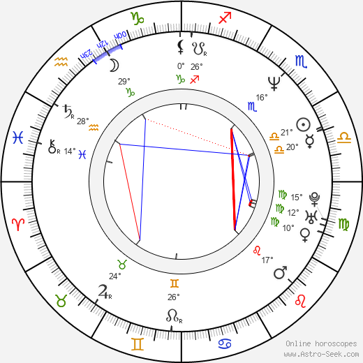 Pere Ponce birth chart, biography, wikipedia 2019, 2020