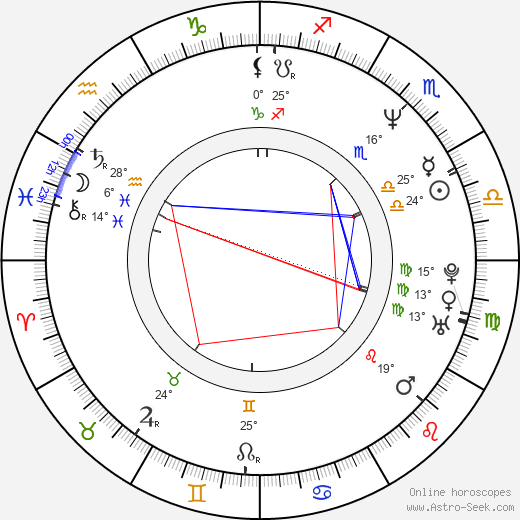Salla Paajanen birth chart, biography, wikipedia 2019, 2020
