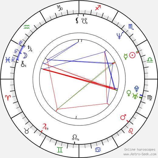 Salla Paajanen astro natal birth chart, Salla Paajanen horoscope, astrology