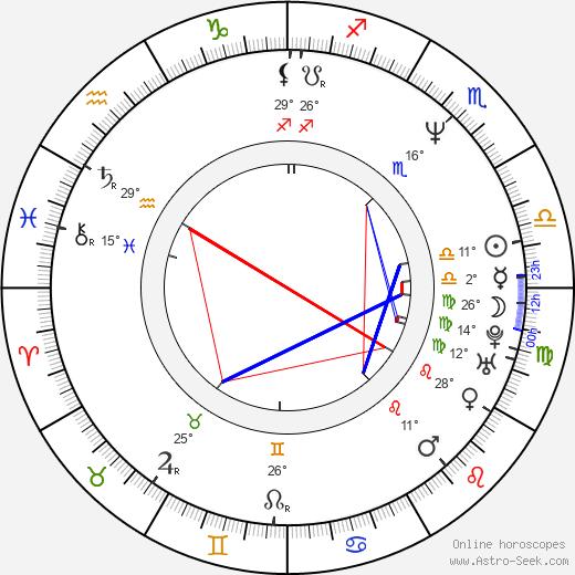 Sarah Lancashire birth chart, biography, wikipedia 2019, 2020