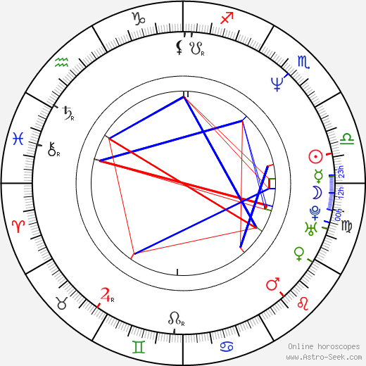 Sarah Lancashire astro natal birth chart, Sarah Lancashire horoscope, astrology