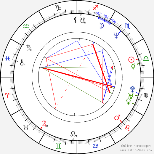 Stacey Donovan astro natal birth chart, Stacey Donovan horoscope, astrology